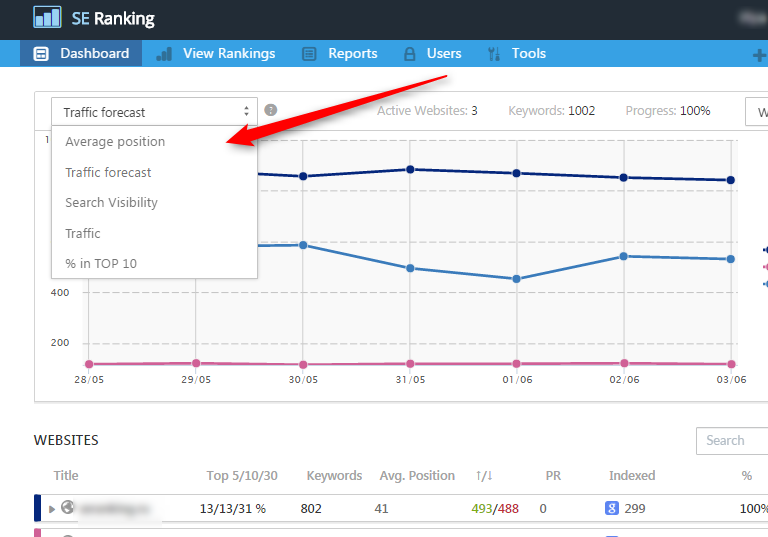 Website Ranking Software