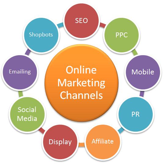 Online Marketing Channels Nexis Novus Technology