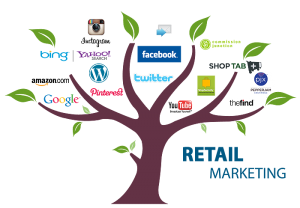 Online Retail Marketing