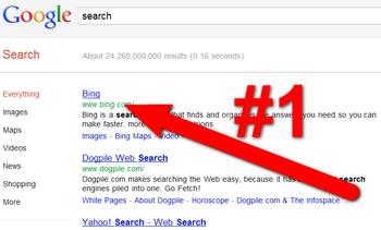 Google Ranking