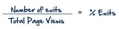 Percentage exits