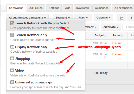 Adwords Campaign Types