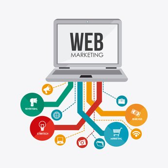 6 Stages To Creating An Effective Website Marketing Strategy