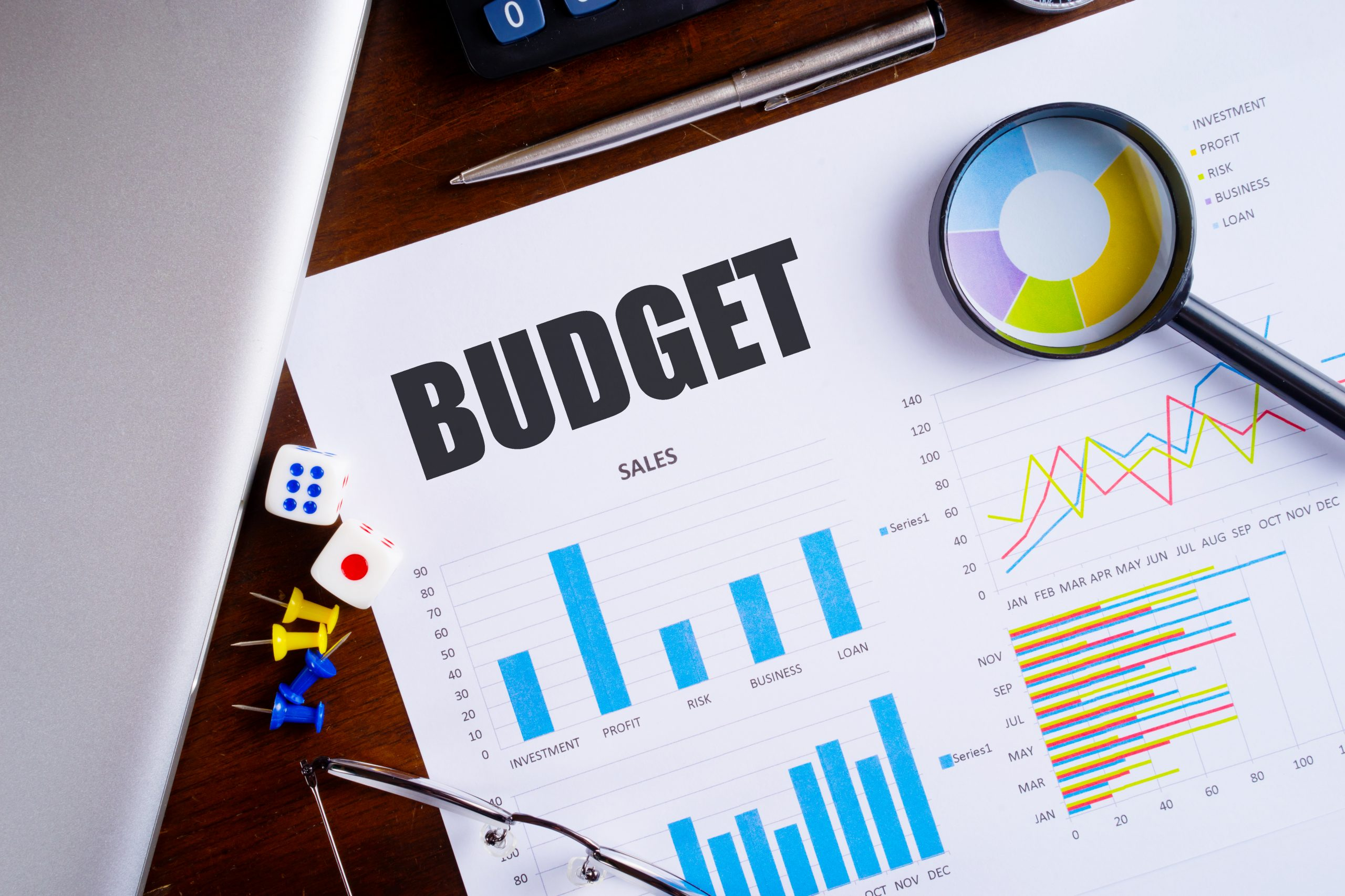 How To Set Your Google AdWords Budget