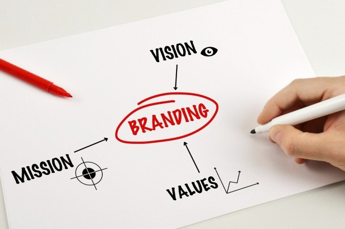 7 Online Branding Strategy Tips
