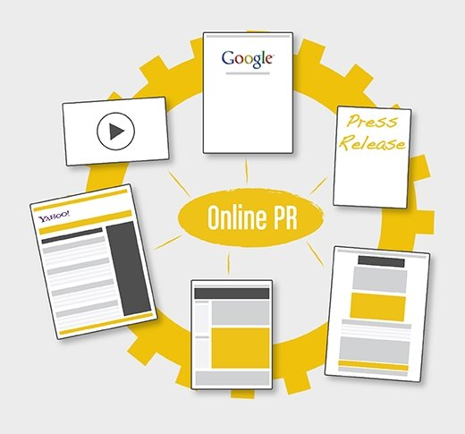 Top 5 Benefits Of Online Public Relations