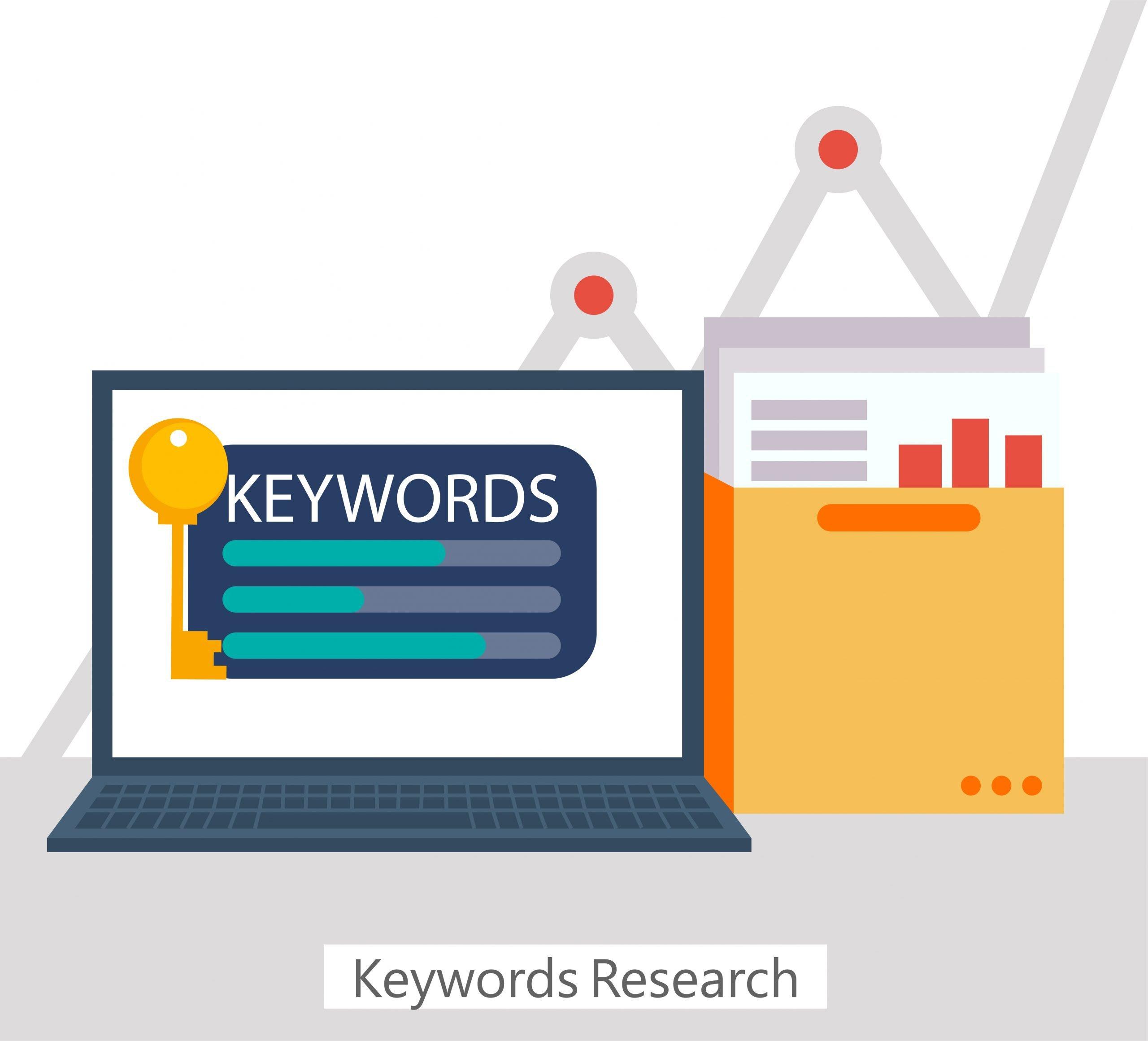 google adwords keyword research