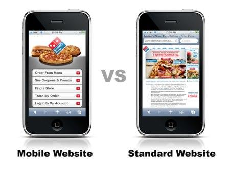 Mobile website vs normal website