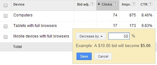 Google AdWords Lead Generation – 5 Tips To Increase Leads For Your Business